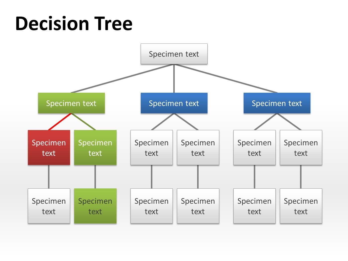 How To Do a Decision Tree in Word – Decision Tree Template